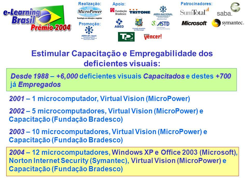 Realização: Patrocinadores: Promoção: Apoio: Estimular Capacitação e Empregabilidade dos deficientes visuais: Desde 1988+6,000Capacitados+700 Empregad
