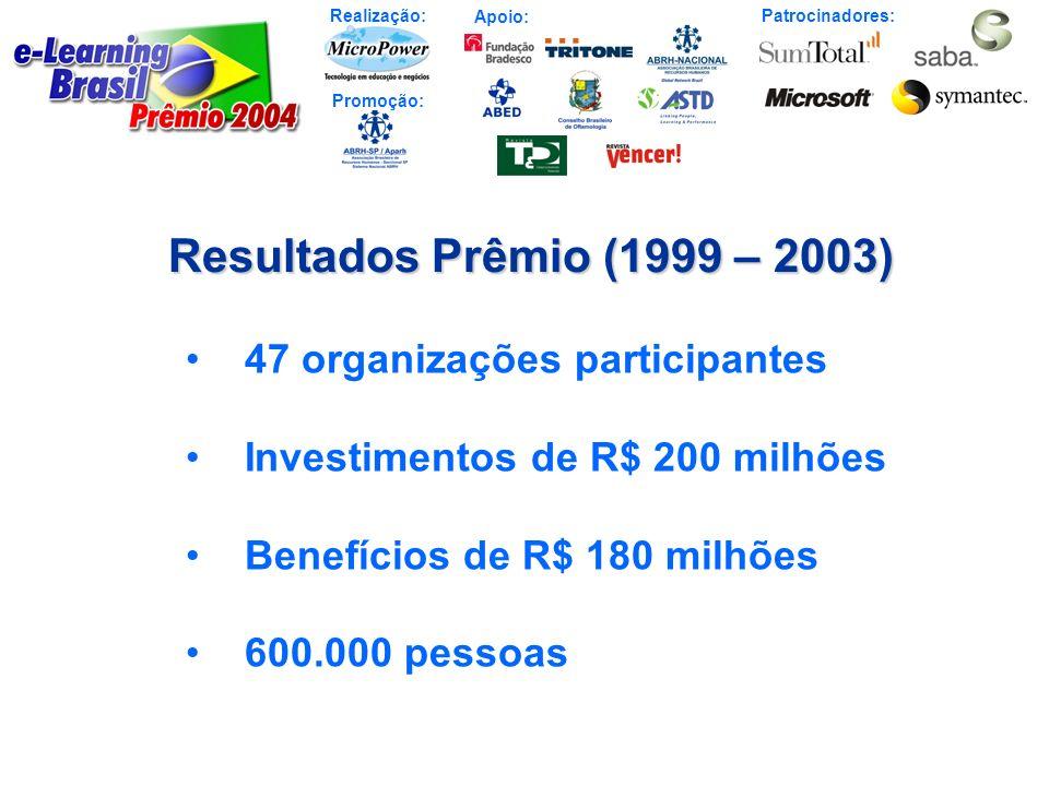 Realização: Patrocinadores: Promoção: Apoio: Resultados Prêmio (1999 – 2003) 47 organizações participantes Investimentos de R$ 200 milhões Benefícios