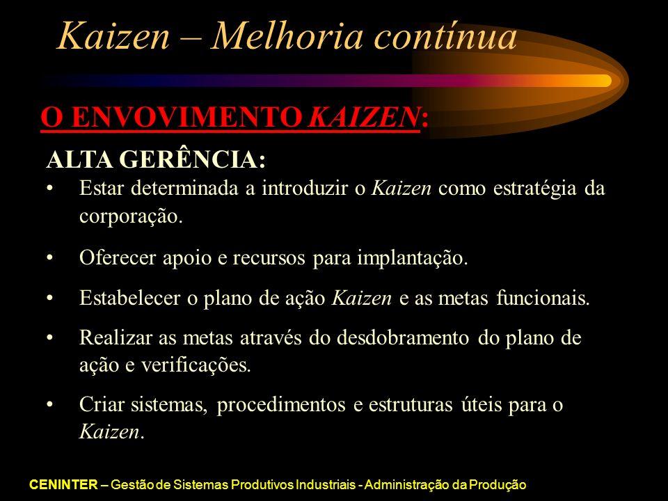 CENINTER – Gestão de Sistemas Produtivos Industriais - Administração da Produção Kaizen – Melhoria contínua O ENVOVIMENTO KAIZEN: ALTA GERÊNCIA: Estar determinada a introduzir o Kaizen como estratégia da corporação.