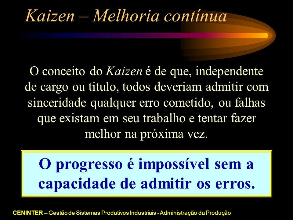 CENINTER – Gestão de Sistemas Produtivos Industriais - Administração da Produção Kaizen – Melhoria contínua O conceito do Kaizen é de que, independent
