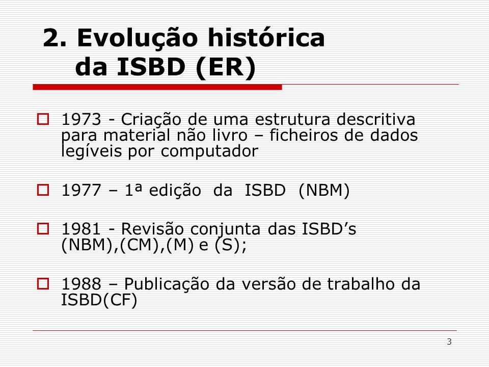 3 2. Evolução histórica da ISBD (ER) 1973 - Criação de uma estrutura descritiva para material não livro – ficheiros de dados legíveis por computador 1