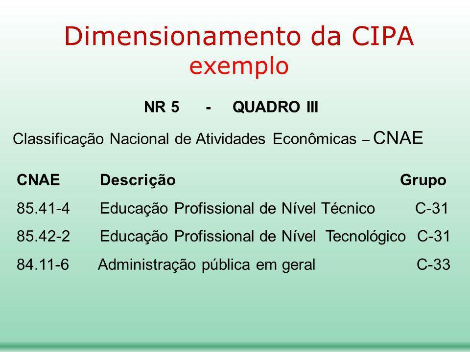Dimensionamento da CIPA exemplo NR 5 - QUADRO III Classificação Nacional de Atividades Econômicas – CNAE CNAE Descrição Grupo 85.41-4 Educação Profissional de Nível Técnico C-31 85.42-2 Educação Profissional de Nível Tecnológico C-31 84.11-6 Administração pública em geral C-33