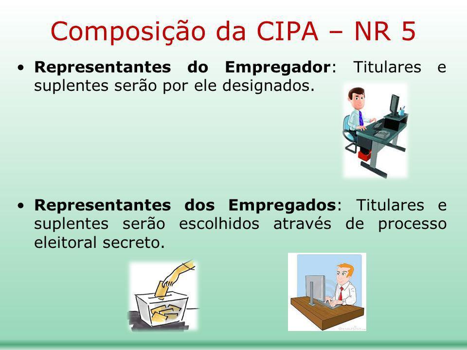 Composição da CIPA – NR 5 Representantes do Empregador: Titulares e suplentes serão por ele designados. Representantes dos Empregados: Titulares e sup