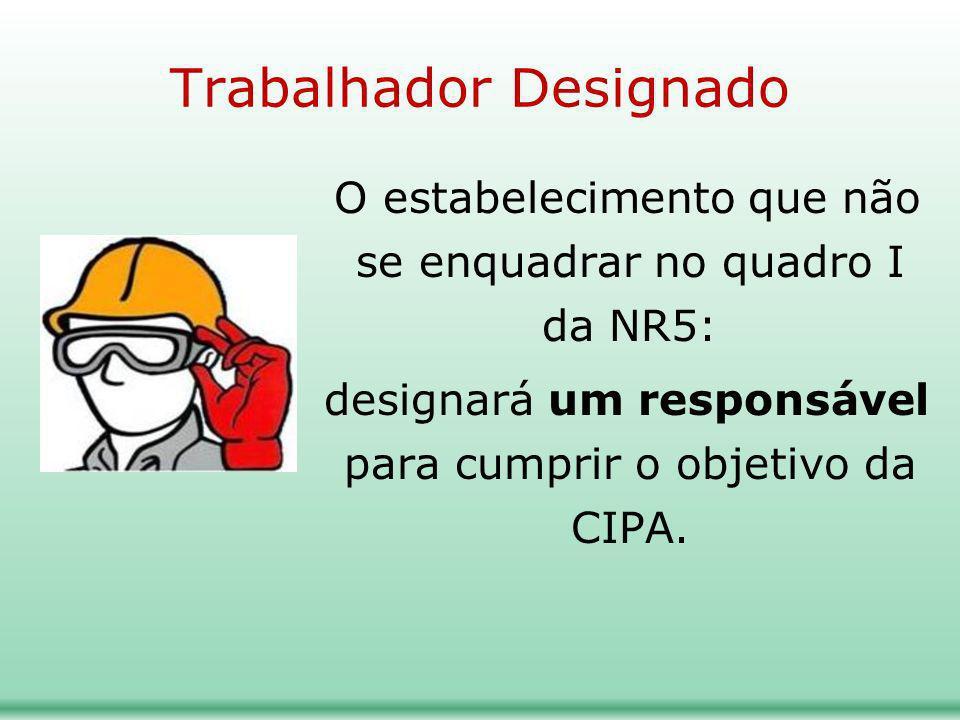 Trabalhador Designado O estabelecimento que não se enquadrar no quadro I da NR5: designará um responsável para cumprir o objetivo da CIPA.
