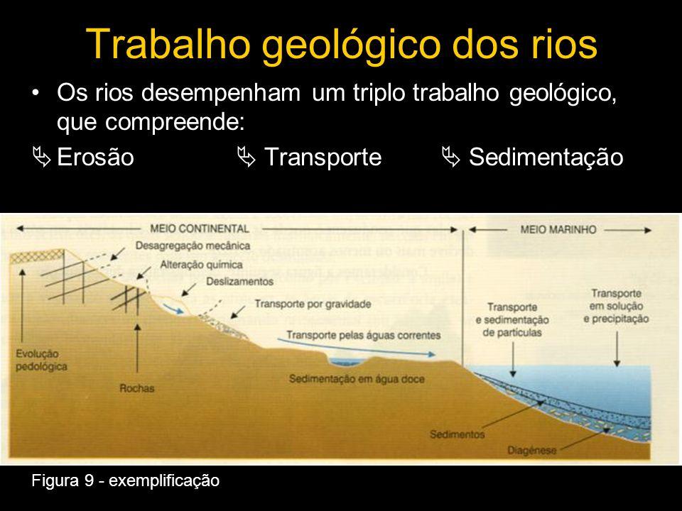 Trabalho geológico dos rios Os rios desempenham um triplo trabalho geológico, que compreende: Erosão Transporte Sedimentação Figura 9 - exemplificação