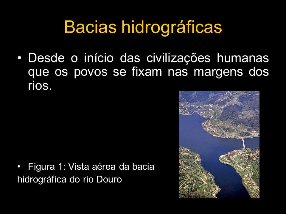 Bacias hidrográficas Desde o início das civilizações humanas que os povos se fixam nas margens dos rios. Figura 1: Vista aérea da bacia hidrográfica d