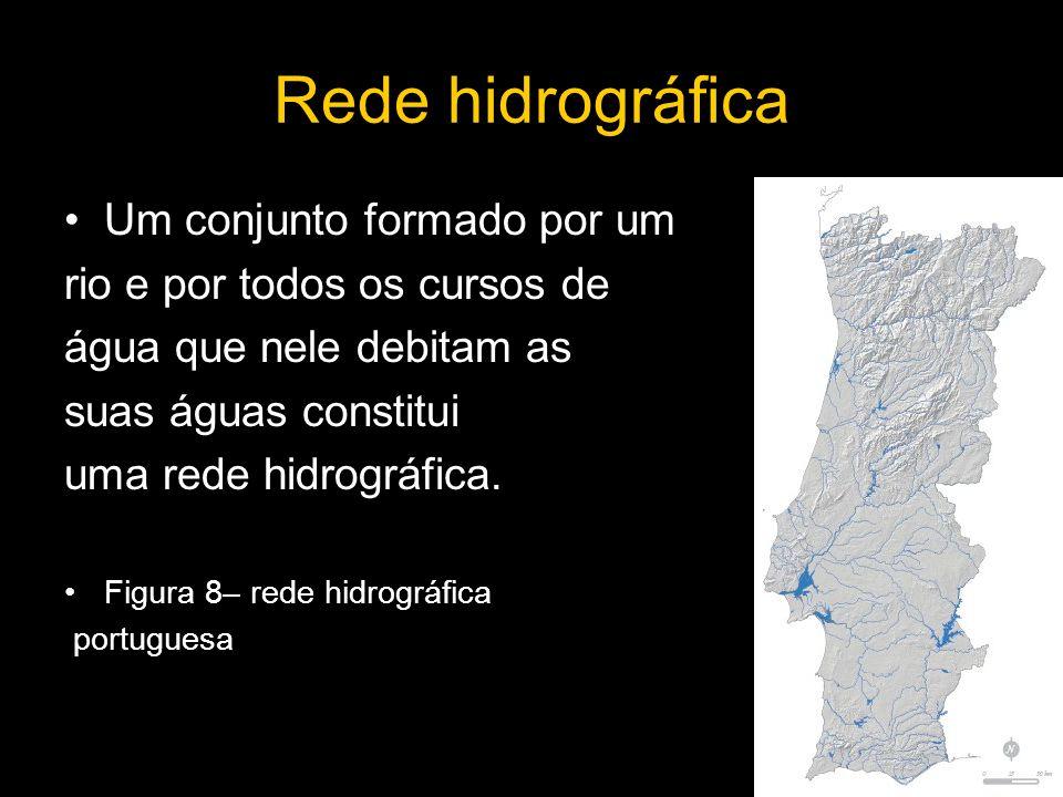Rede hidrográfica Um conjunto formado por um rio e por todos os cursos de água que nele debitam as suas águas constitui uma rede hidrográfica. Figura