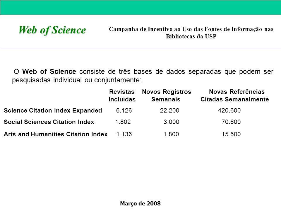 Março de 2008 Web of Science Ranking de Citações na América Latina – Web of Science (dados mais atualizados, 2006) Campanha de Incentivo ao Uso das Fontes de Informação nas Bibliotecas da USP