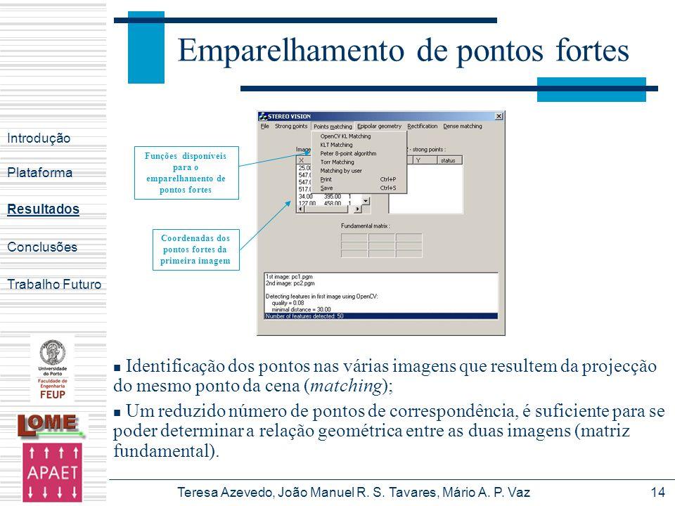 Teresa Azevedo, João Manuel R. S. Tavares, Mário A. P. Vaz14 Emparelhamento de pontos fortes Introdução Plataforma Conclusões Trabalho Futuro Resultad