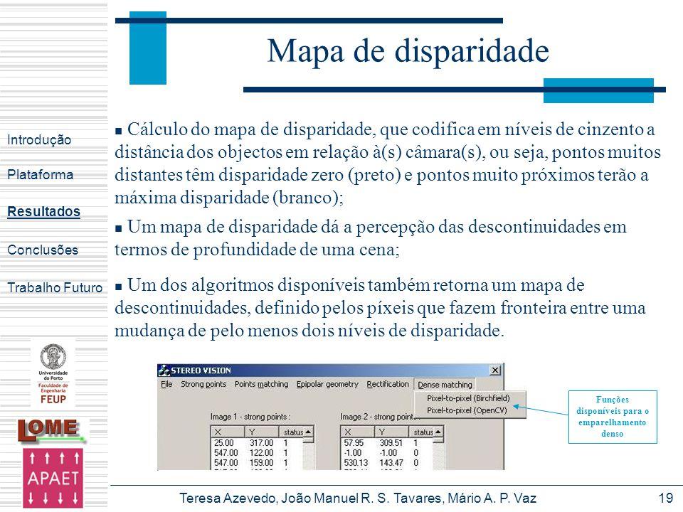 Teresa Azevedo, João Manuel R. S. Tavares, Mário A. P. Vaz19 Mapa de disparidade Introdução Plataforma Conclusões Trabalho Futuro Resultados Funções d