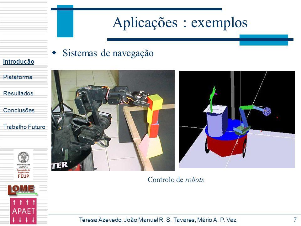 Teresa Azevedo, João Manuel R. S. Tavares, Mário A. P. Vaz7 Aplicações : exemplos Sistemas de navegação Introdução Plataforma Conclusões Trabalho Futu