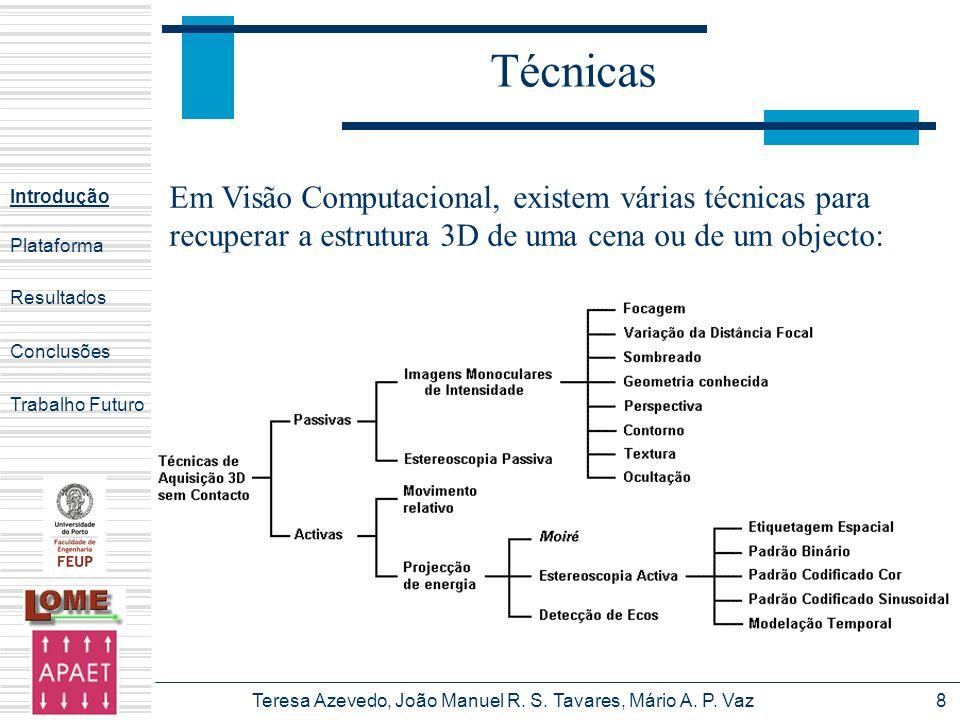 Teresa Azevedo, João Manuel R. S. Tavares, Mário A. P. Vaz8 Técnicas Introdução Plataforma Conclusões Trabalho Futuro Resultados Em Visão Computaciona