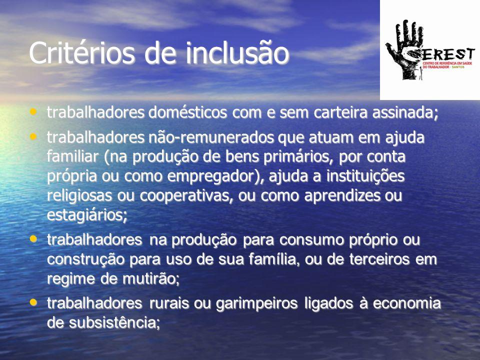 Critérios de inclusão trabalhadores domésticos com e sem carteira assinada; trabalhadores domésticos com e sem carteira assinada; trabalhadores não-re