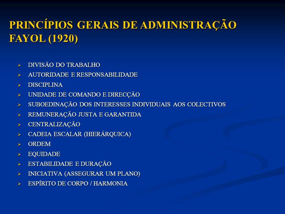 HIERARQUIA DE FUNÇÕES HIERARQUIA DE FUNÇÕES SISTEMA PREVIAMWENTE DEFINIDO DE REGRAS E PROCEDIMENTOS SISTEMA PREVIAMWENTE DEFINIDO DE REGRAS E PROCEDIMENTOS CONDUTA FORMAL E IMPESSOAL CONDUTA FORMAL E IMPESSOAL CONTRATAÇÃO E PROMOÇÃO NA BASE DA COMPETÊNCIA TÉCNICA E DESEMPENHO CONTRATAÇÃO E PROMOÇÃO NA BASE DA COMPETÊNCIA TÉCNICA E DESEMPENHO ESPECIALIZAÇÃO DO TRABALHO E ESPECIFICAÇÃO DE RESPONSABILIDADES ESPECIALIZAÇÃO DO TRABALHO E ESPECIFICAÇÃO DE RESPONSABILIDADES SEPARAÇÃO ENTRE OS INTERESSES DA ORGANI ZAÇÃO E OS INTERESSES DOS EMPREGADOS SEPARAÇÃO ENTRE OS INTERESSES DA ORGANI ZAÇÃO E OS INTERESSES DOS EMPREGADOS CARACTERÍSTICAS DA BUROCRACIA MAX WEBER (1940)