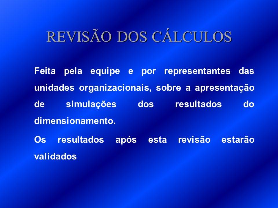 CÁLCULO DO QUADRO IDEAL É determinado a partir das variáveis estabelecidas e a relação entre as médias e medianas obtidas nos parâmetros gerados do índice variável