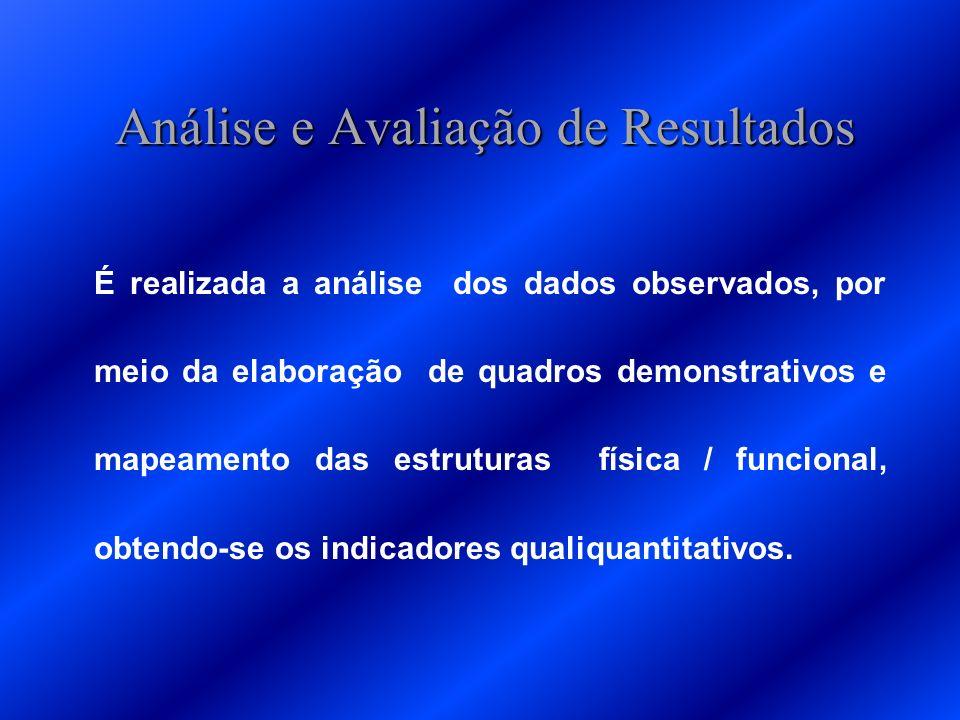 REVISÃO DOS CÁLCULOS Feita pela equipe e por representantes das unidades organizacionais, sobre a apresentação de simulações dos resultados do dimensionamento.