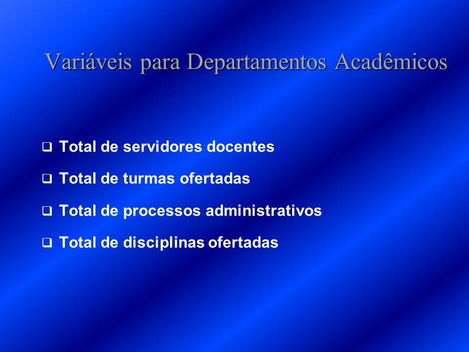 As Unidades Acadêmicas Foram Divididas em Quatro Blocos: Variáveis para departamentos acadêmicos Variáveis para coordenações acadêmicas Variáveis para programas de pós-graduação Variáveis para laboratórios acadêmicos