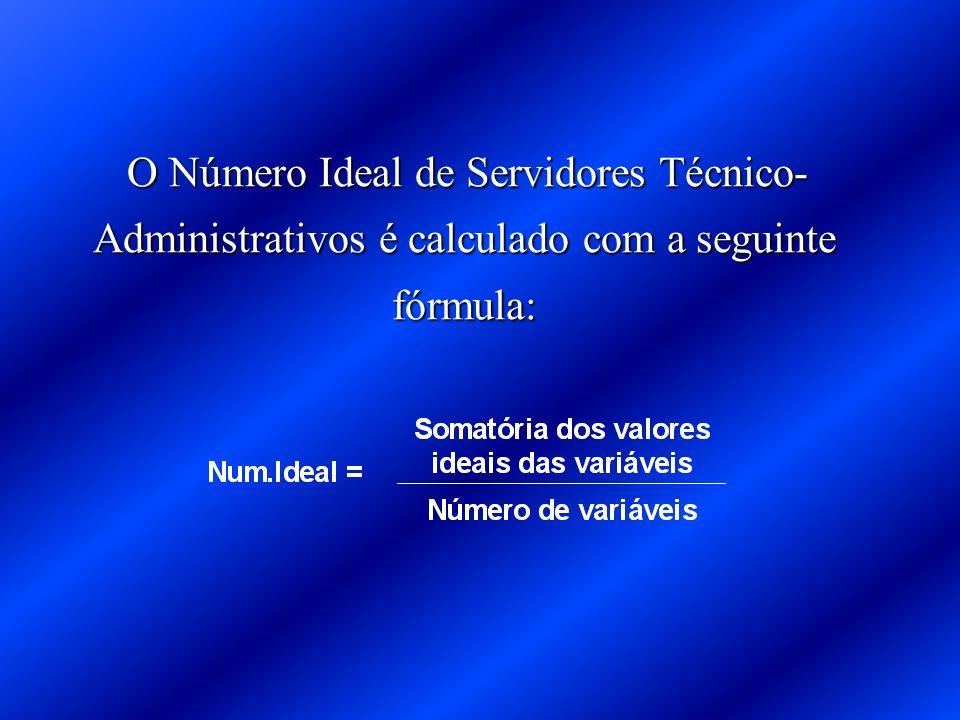 Critérios para Simulação do Número Ideal Para o cálculo das colunas denominadas Valor Ideal, foram utilizadas as variáveis docente, turmas, disciplinas e processos administrativos, inseridas nas seguintes fórmulas: