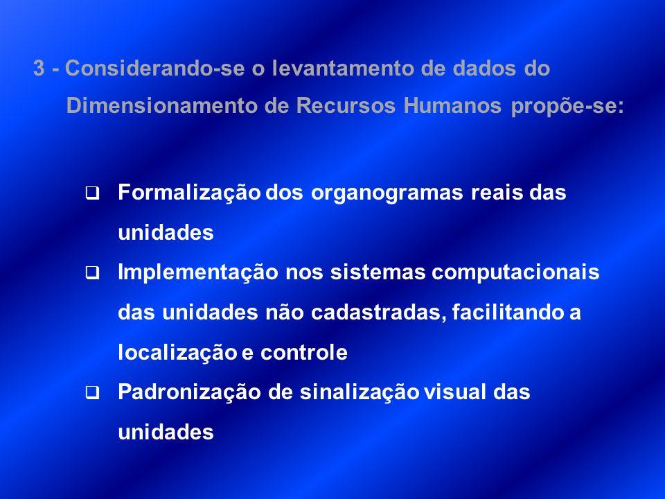 2 - Institucionalização de Centros Administrativos Laboratoriais vinculados aos Setores, para o gerenciamento de carga horária, otimização de espaço físico, equipamentos e recursos humanos.