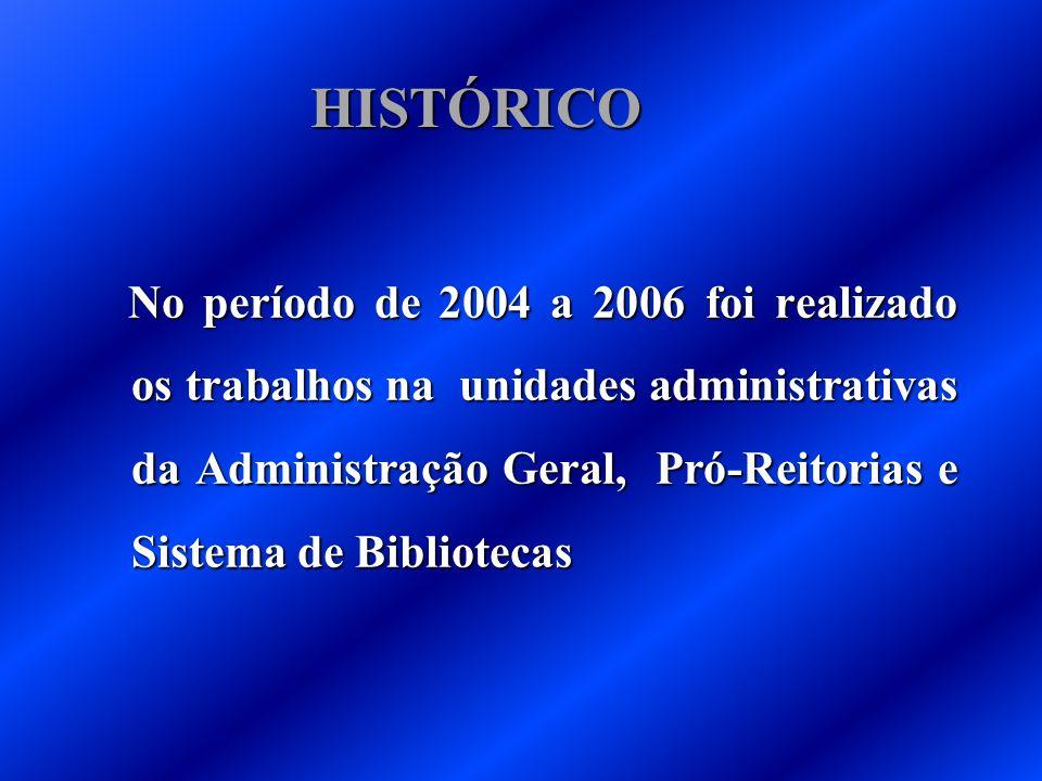 HISTÓRICO A Comissão de Dimensionamento de Pessoal Técnico-Administrativo realizou seus trabalhos no período de outubro 1999 a maio 2002 atingindo toda a parte setorial acadêmica.