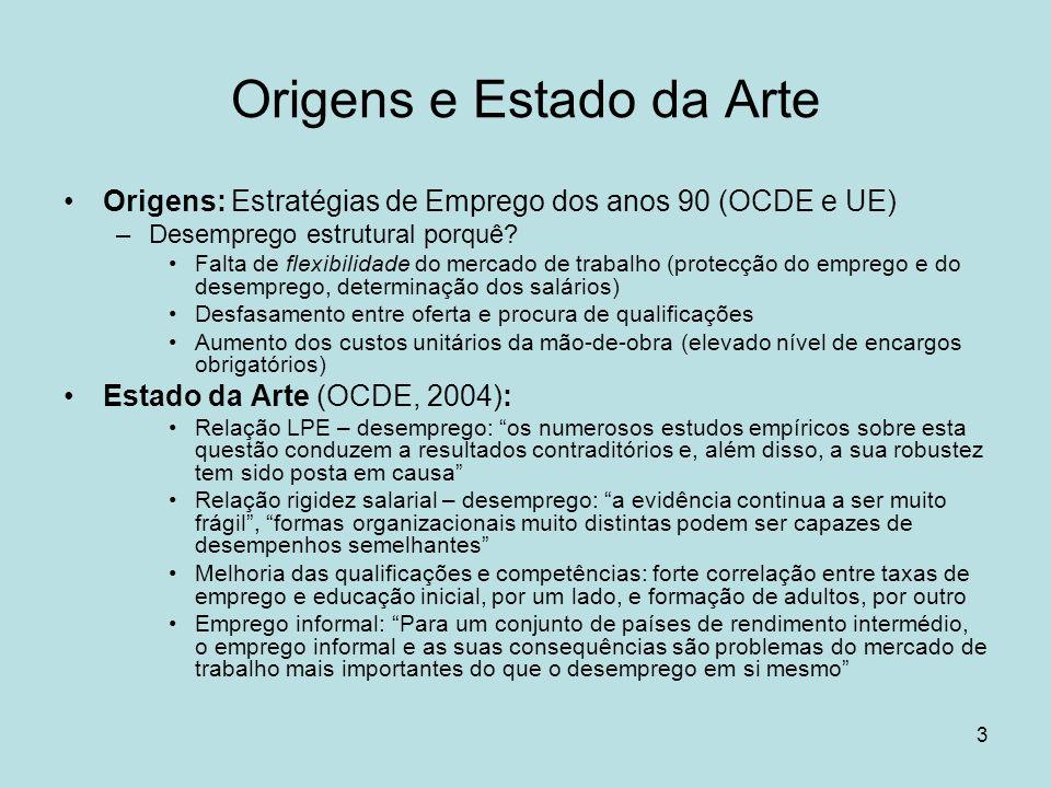3 Origens e Estado da Arte Origens: Estratégias de Emprego dos anos 90 (OCDE e UE) –Desemprego estrutural porquê? Falta de flexibilidade do mercado de