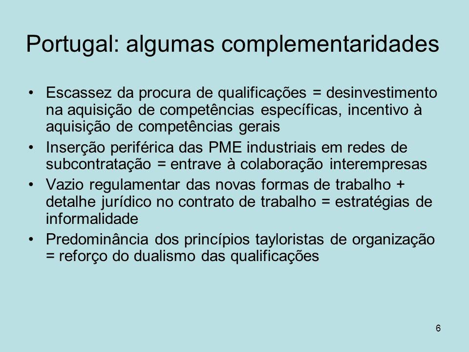 6 Portugal: algumas complementaridades Escassez da procura de qualificações = desinvestimento na aquisição de competências específicas, incentivo à aquisição de competências gerais Inserção periférica das PME industriais em redes de subcontratação = entrave à colaboração interempresas Vazio regulamentar das novas formas de trabalho + detalhe jurídico no contrato de trabalho = estratégias de informalidade Predominância dos princípios tayloristas de organização = reforço do dualismo das qualificações