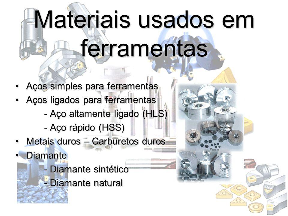 Materiais usados em ferramentas Aços simples para ferramentas Aços ligados para ferramentas - A AA Aço altamente ligado (HLS) - A AA Aço rápido (HSS)
