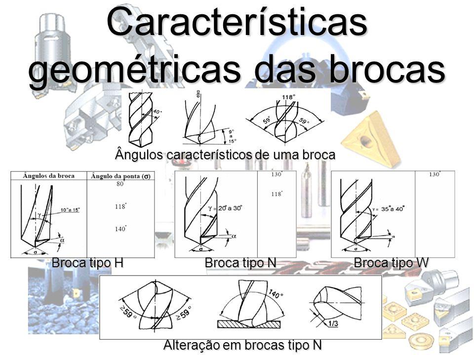 Características geométricas das brocas Broca tipo H Broca tipo N Alteração em brocas tipo N Ângulos característicos de uma broca Broca tipo W