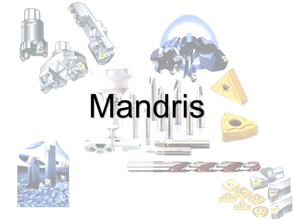 Mandris