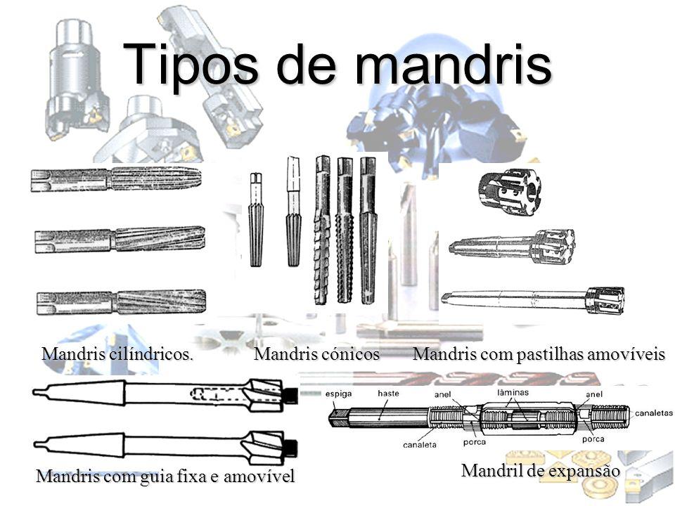 Tipos de mandris Mandris cilíndricos. Mandril de expansão Mandris cónicosMandris com pastilhas amovíveis Mandris com guia fixa e amovível