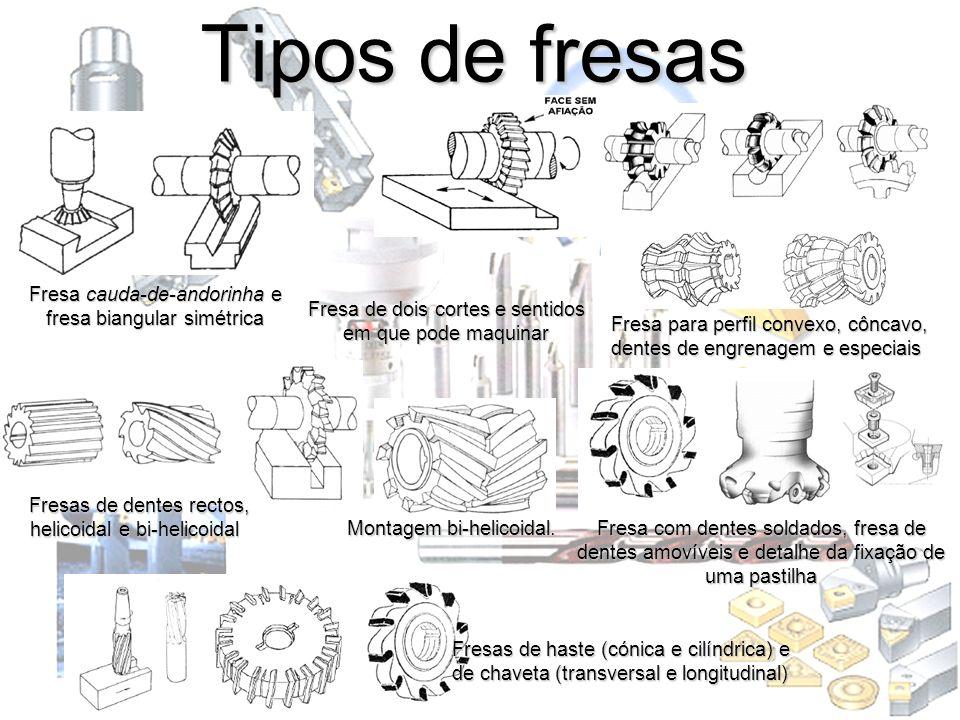 Tipos de fresas Fresa cauda-de-andorinha e fresa biangular simétrica Fresa para perfil convexo, côncavo, dentes de engrenagem e especiais Fresas de de