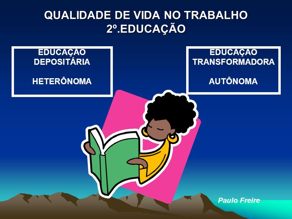 QUALIDADE DE VIDA NO TRABALHO 1º.