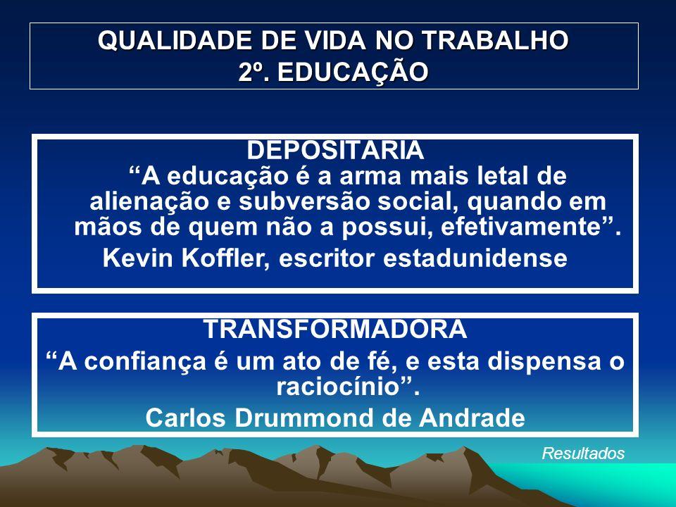QUALIDADE DE VIDA NO TRABALHO 2º.EDUCAÇÃO EDUCAÇÃO DEPOSITÁRIA HETERÔNOMA EDUCAÇÃO TRANSFORMADORA AUTÔNOMA Paulo Freire