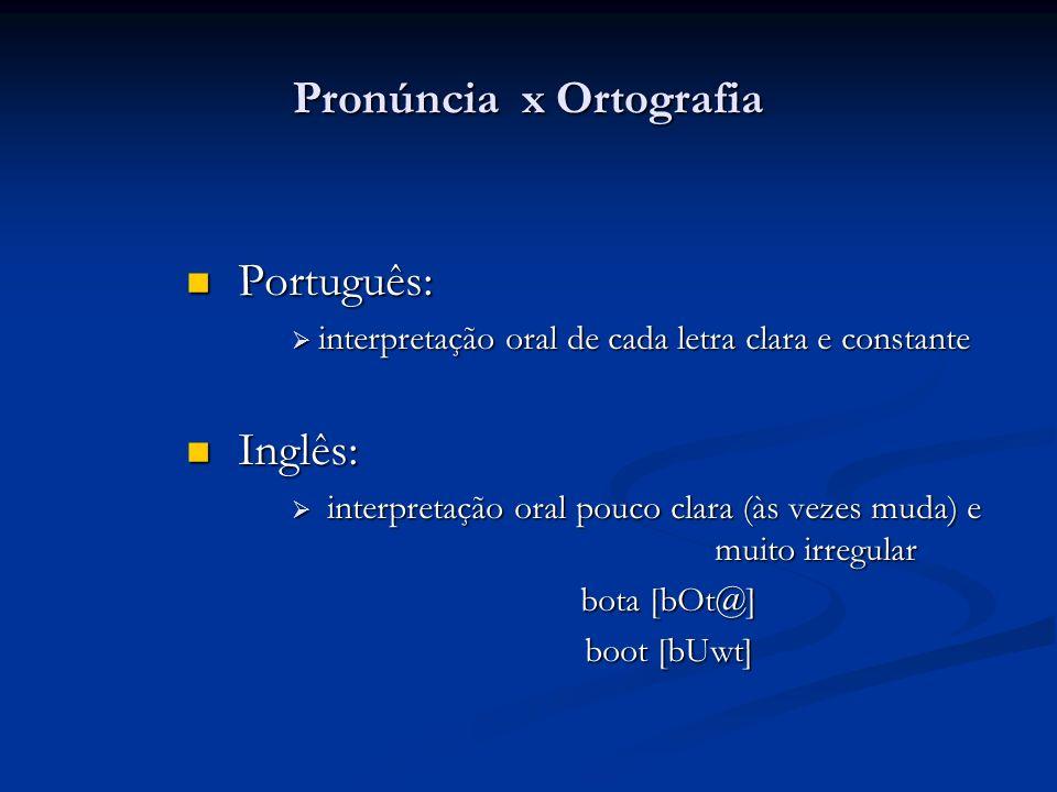 Português Vs. Inglês Línguas diferentes códigos de comunicação diferentes Português vs. Inglês Semelhantes na forma escrita Muito diferentes na forma