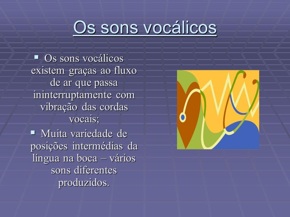 Pronúncia x Ortografia Português: interpretação interpretação oral de cada letra clara e constante Inglês: interpretação oral pouco clara (às vezes mu