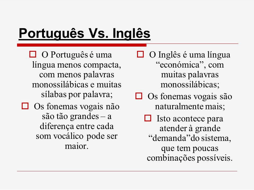 Os sons vocálicos Os sons vocálicos existem graças ao fluxo de ar que passa ininterruptamente com vibração das cordas vocais; Os sons vocálicos existe