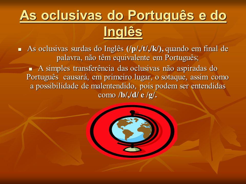 O erro fonético Vs. O erro fonológico O erro fonético é aquele que é causado pelo sotaque estrangeiro; Torna o falante cansativo ao nativo que o ouve.