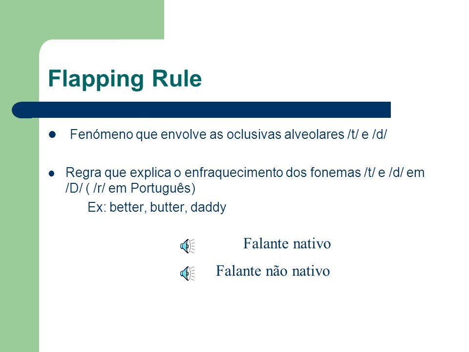 As oclusivas do Português e do Inglês As As oclusivas surdas do Inglês (/p/,/t/,/k/), (/p/,/t/,/k/), quando em final de palavra, não têm equivalente e