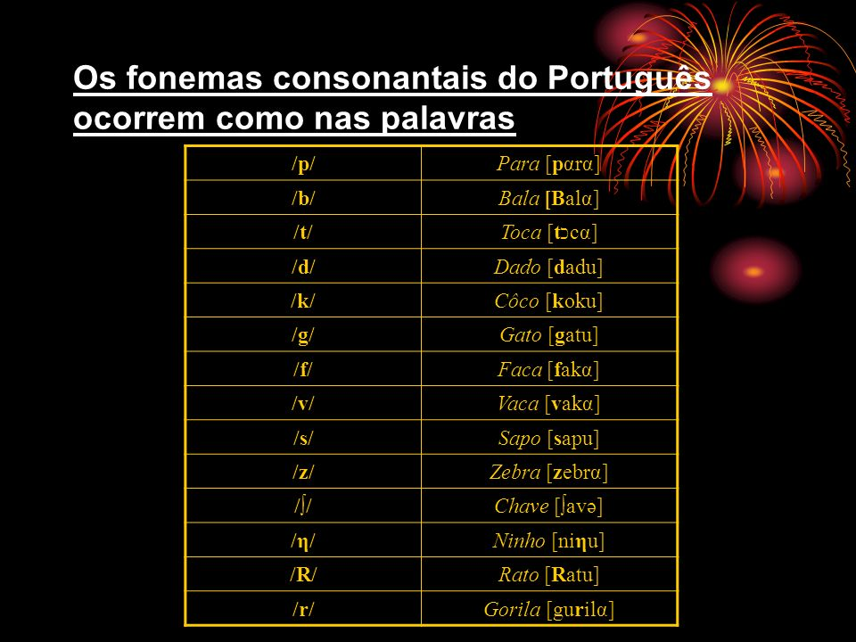 Agrupamentos de consoantes O Português é mais vocálico e nasal, mas o Inglês é muito mais consonantal; Em Português, apenas existem, em final de palav