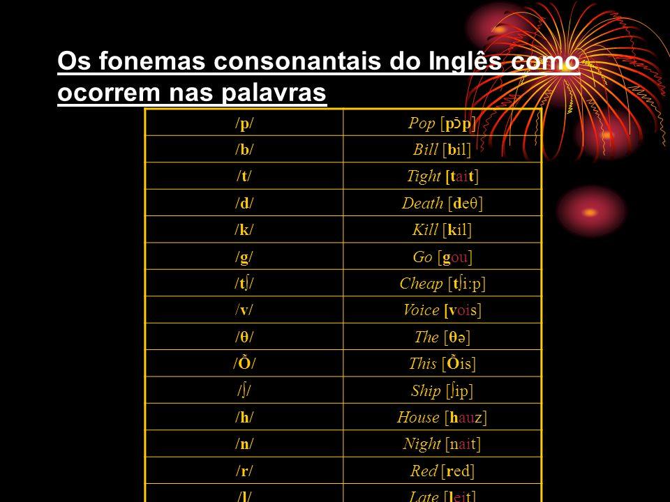 Os fonemas consonantais do Português ocorrem como nas palavras /p/Para [pαrα] /b/Bala [Balα] /t/Toca [tכcα] /d/Dado [dadu] /k/Côco [koku] /g/Gato [gat