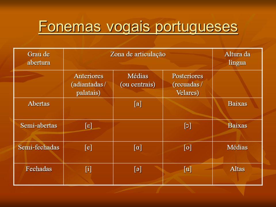 Vogais x Consoantes Consoantes Consoantes