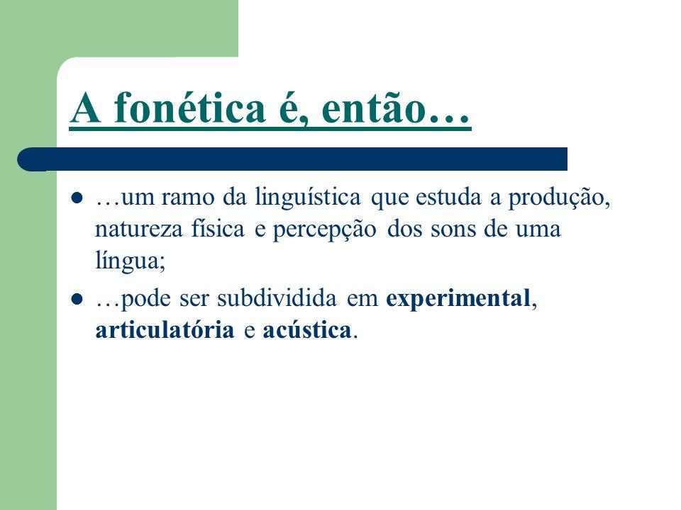 A fonética é, então… …um ramo da linguística que estuda a produção, natureza física e percepção dos sons de uma língua; …pode ser subdividida em experimental, articulatória e acústica.