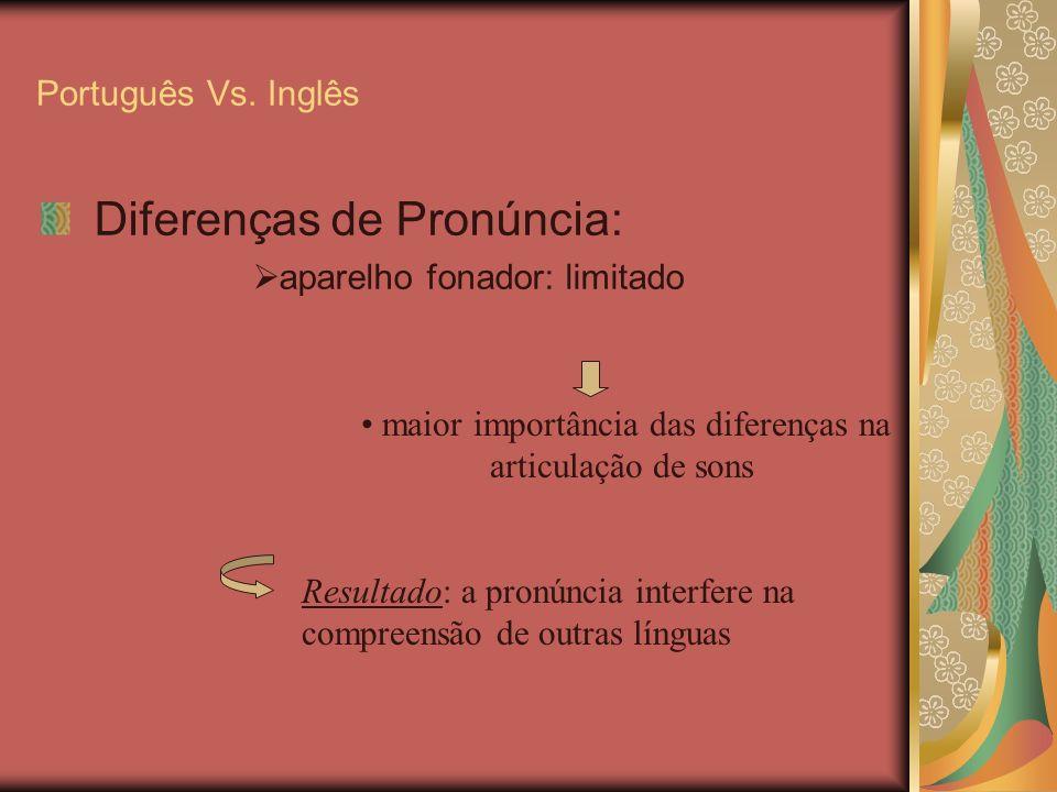 Fonemas consonânticos portugueses: Pontos de articulação OclusivasConstritivas Líquidas Fricativas Líquidas Fricativas NasaisOraisVibrantesLateraisOrais ManeiraV+V-V+V+V+V-V+ Modos de articulação Bilabiais[m][p][b] Lábio-dentais[f][v] Dentais[t][d][s][z] Alveolares[n][r][l] Pré- palatais [][][][][3] Palatais [η][η][η][η] [λ][λ][λ][λ] Velares[k][g][R]