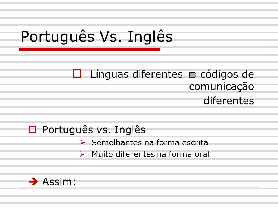 Português Vs.Inglês Línguas diferentes códigos de comunicação diferentes Português vs.