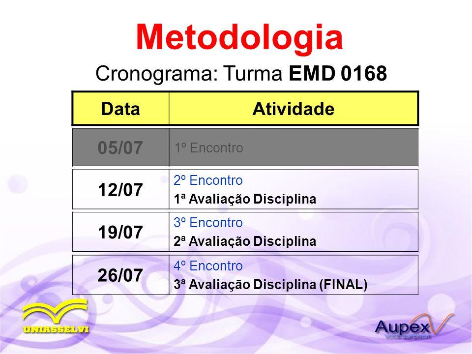 Cronograma: Turma EMD 0168 Metodologia DataAtividade 12/07 2º Encontro 1ª Avaliação Disciplina 05/07 1º Encontro 19/07 3º Encontro 2ª Avaliação Discip