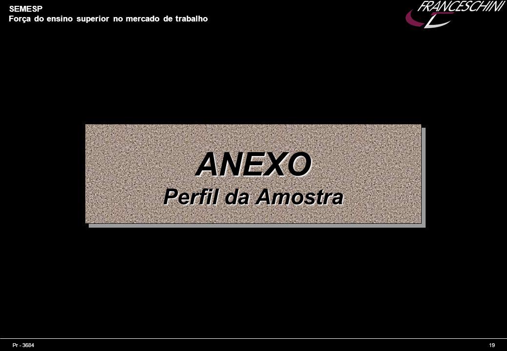 Pr - 368419 SEMESP Força do ensino superior no mercado de trabalho ANEXO Perfil da Amostra