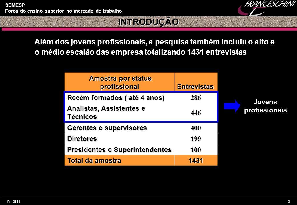 Pr - 36843 SEMESP Força do ensino superior no mercado de trabalho Além dos jovens profissionais, a pesquisa também incluiu o alto e o médio escalão da