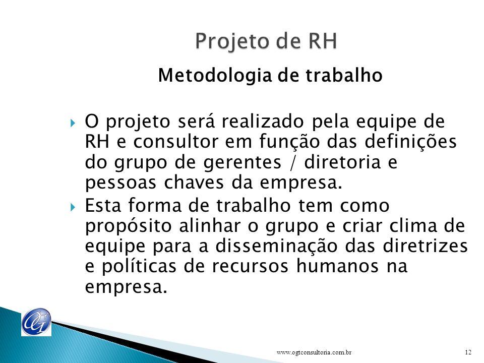 Sexta etapa – Revisão, melhorias e implantação dos processos de RH (RH e Consultor) 1. Revisão e definição dos processos de recrutamento e seleção, mo