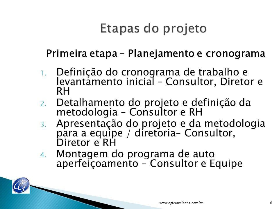 Primeira etapa – Planejamento e cronograma 1.