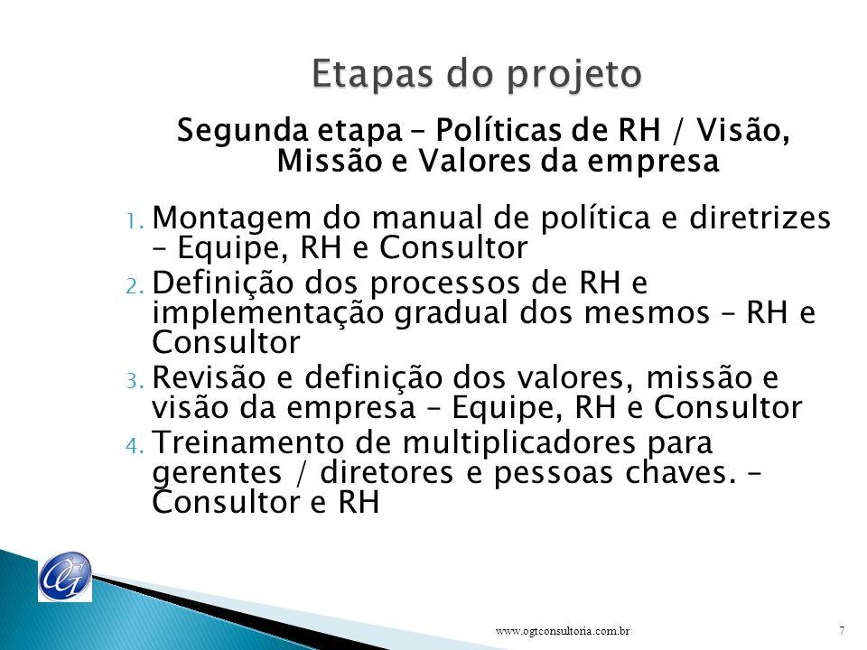 Segunda etapa – Políticas de RH / Visão, Missão e Valores da empresa 1.
